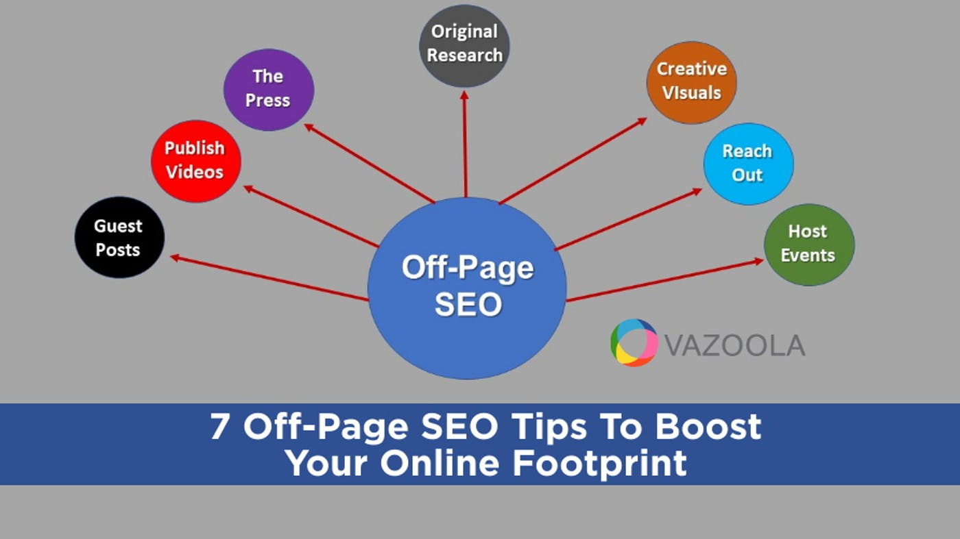 7 Off-Page SEO Tips to Boost Your Online Footprint